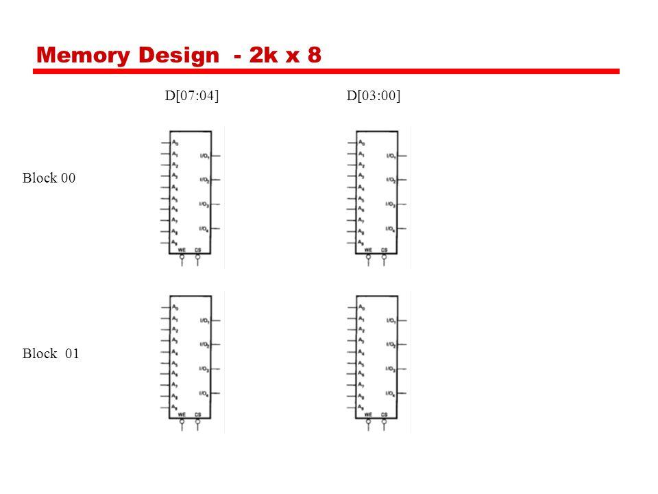 Memory Design - 2k x 8 D[07:04] D[03:00] Block 00 Block 01